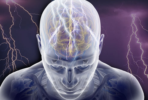 Good Results with Early Resective Surgery for Epilepsy