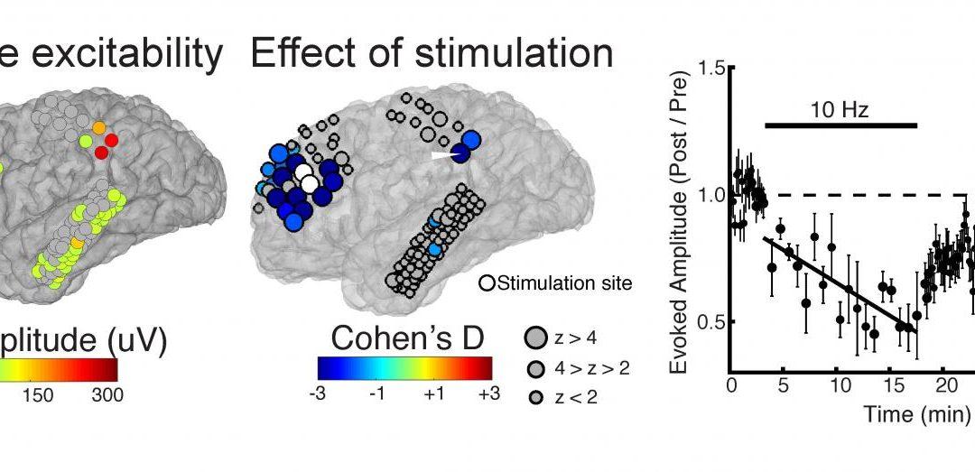 Personalizing therapeutic brain stimulation